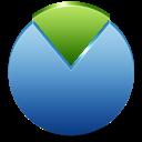 Štatistiky systému 1.1